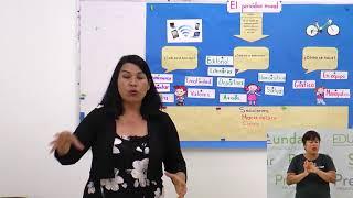 Primaria 3º Y 4º Clase: 170 Tema: El Periódico Mural
