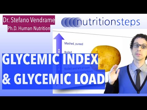 Glycemic Index & Glycemic Load