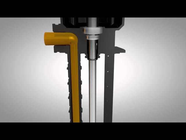 PRK - Hydrostatisch abdichtende Eintauchpumpe