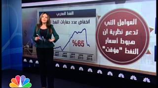 هل إنخفاض أسعار النفط مؤقت أم دائم؟