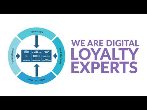 White Label Loyalty Introduction
