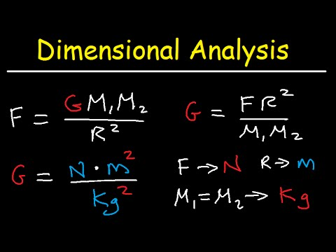 Dimensional Analysis - Chemistry & Physics - Finding The Units of a Variable