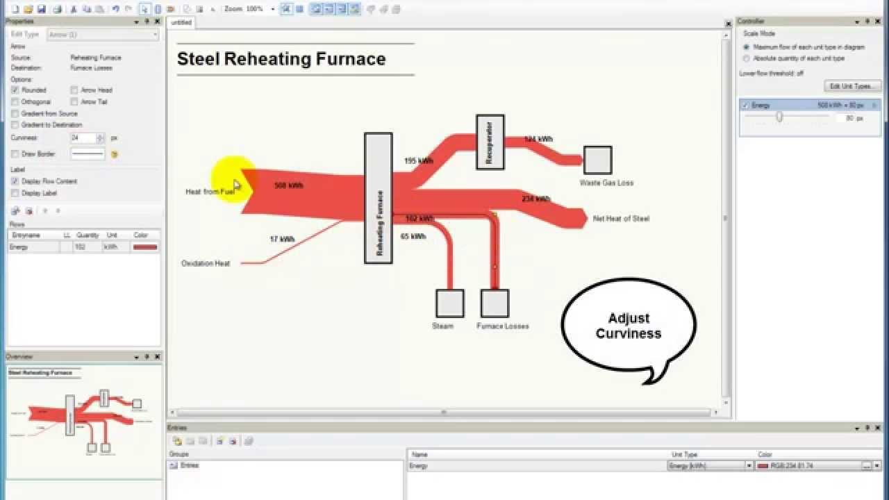 diagram of a furnace [ 1280 x 720 Pixel ]