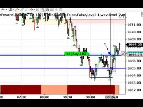 Day trade – Live Trade emini SP 500 on Oct-3-2013 Day Trade The Markets