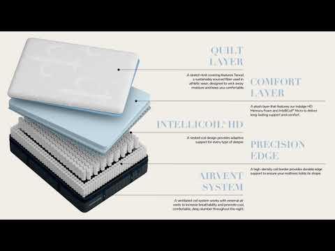 Stearns & Foster Lux Estate Hybrid Pollock Luxury Ultra Plush Velvet Top Sides