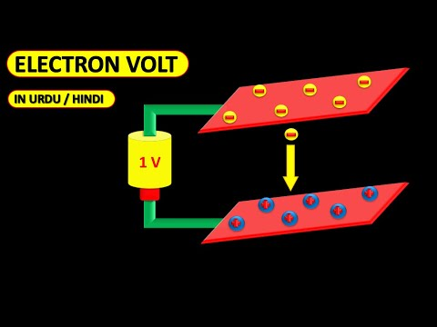 electron volt as unit of energy in urdu animated