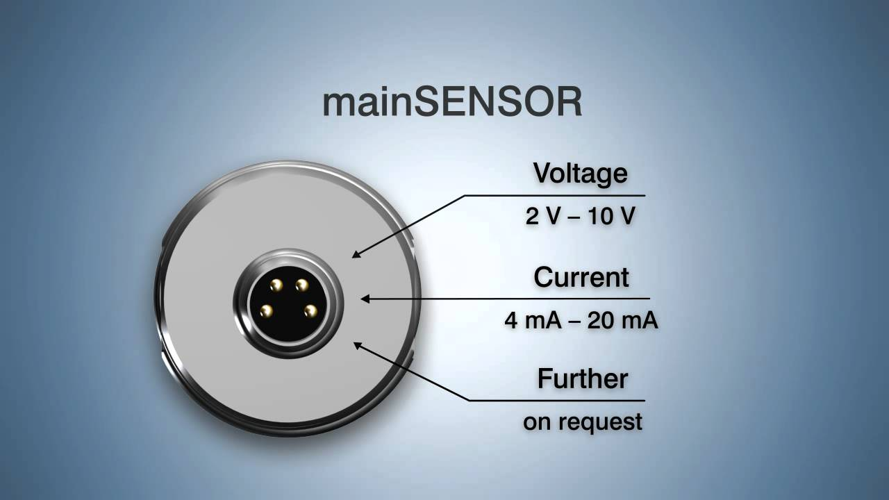 Magneto-Inductive Sensor - Micro-Epsilon mainSENSOR MDS-45 (en ...