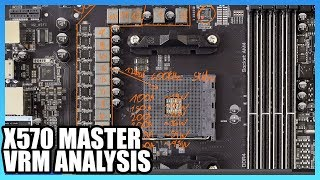 Gigabyte X570 Master VRM & PCB Analysis | Efficiency Estimations