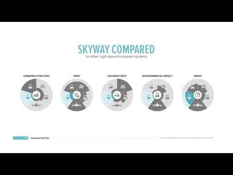 SKY WAY - Presentation in Thailand @ EEC conference