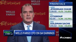 Wells Fargo CFO John Shrewsberry on Q4 earnings