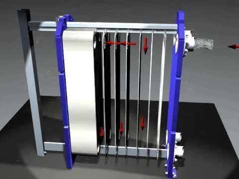 板式熱交換器工作流程演示影片 Youtube