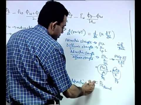 Mod-01 Lec-30 Discretization of Convection-Diffusion Equations: A Finite Volume Approach