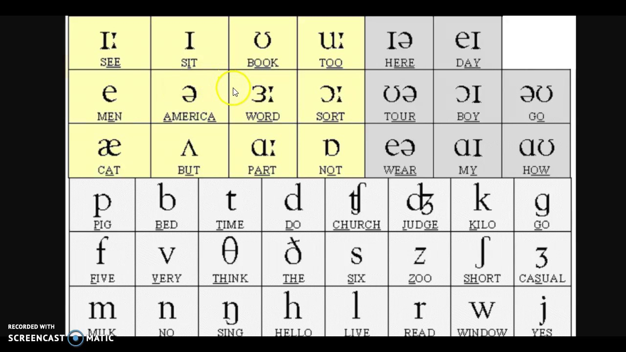 Phonetic Alphabet First 12 Vowel Sounds Youtube