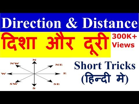 Direction and distance दिशा और  दूरी  reasoning short tricks  in hindi for SSC, Bank, Railways etc.