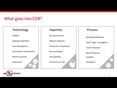 The Scoop on Outsourcing Your Endpoint Detection and