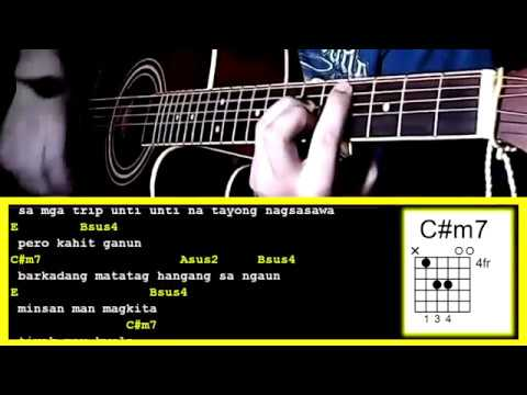 Playlist of Pangako by Cueshe - Guitar Chords - Melodlist - Online ...