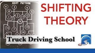 How to Shift a 9, 10, 13, 15 or 18-Speed Transmission | Truck Driving