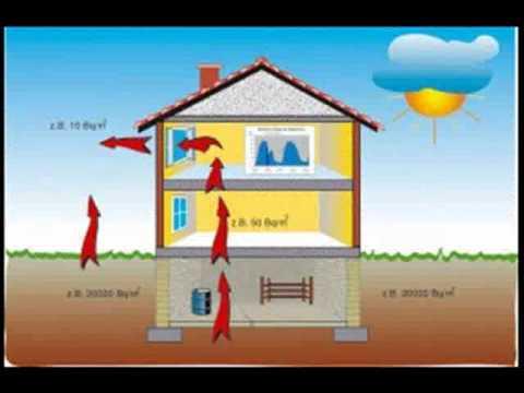 Gas rad n misterioso silencioso invisible y uno de for Medicion de gas radon
