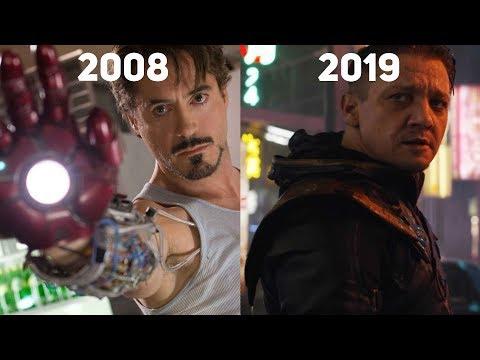 Как менялась киновселенная