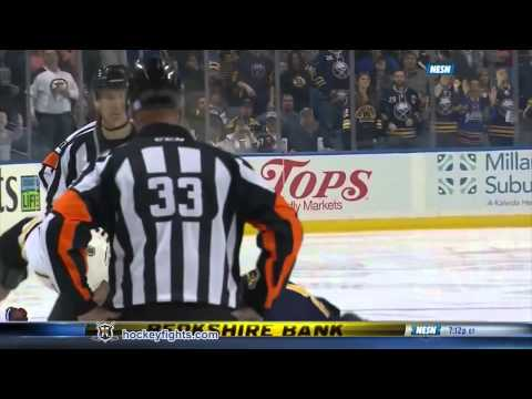 Thunderstruck Music Video NHL Season 20142015