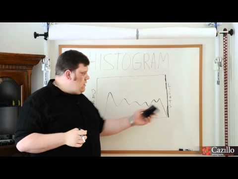 Photography Histograms Explained