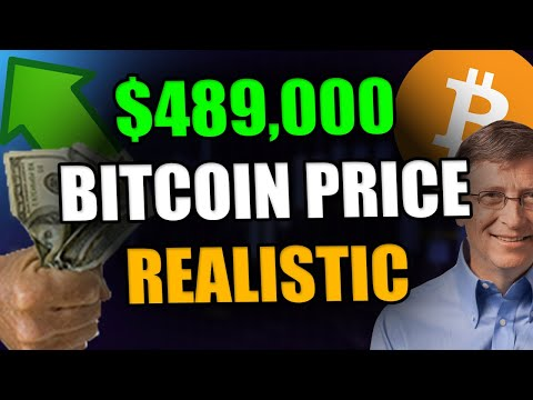 Why Bitcoin Reaching $489,000 Is REALISTIC – Bitcoin Price 2020 – Cryptocurrency news