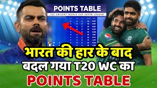 ICC T20 World Cup 2021 Today Points Table | IND vs PAK After Match Points table |T20 WC Points Table