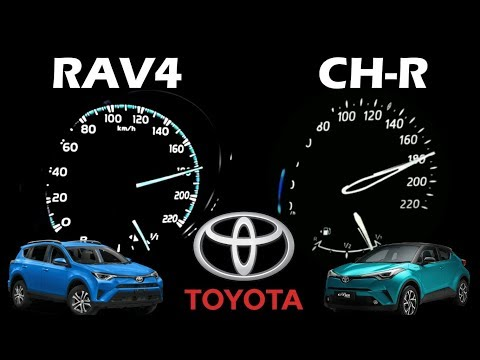 Toyota RAV4 Hybrid Vs Toyota C-HR Hybrid Top Speed Test | 2.5 L Vs 1.8 L Hybrid