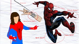 Is SPIDER-MAN Possible? - Science Behind Superheroes