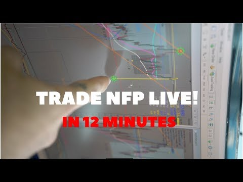 📈 Trade Forex (NFP) LIVE with me: $4,000 in 12 minutes (TRADE NFP #LIONSOFFOREX!)
