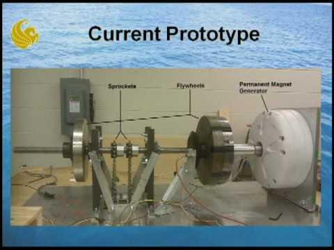 Renewable Energy through Ocean Buoys
