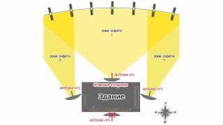 Выбор места установки спутниковой антенны