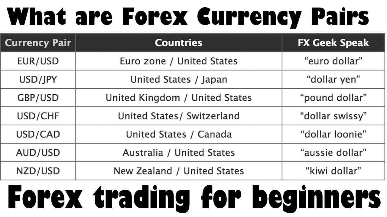 Forex trading currency pairs explained