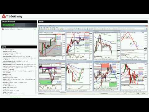 Forex Trading Strategy Session -