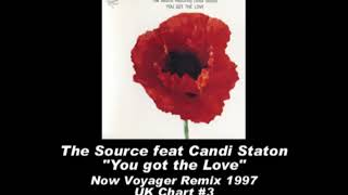 The Source - You Got the Love ( Remixes )