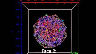 E8 projected to 3D using my H4 folding matrix thumbnail