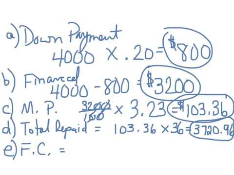 Section 8.3 - Consumer Math - Installment Loans