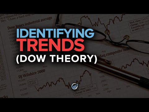 Trading view forex trend list