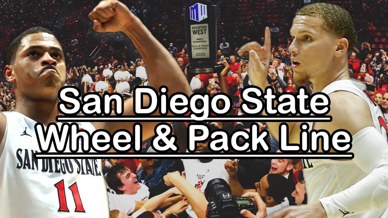 Utah State vs. San Diego State odds, line: 2020 college basketball ...