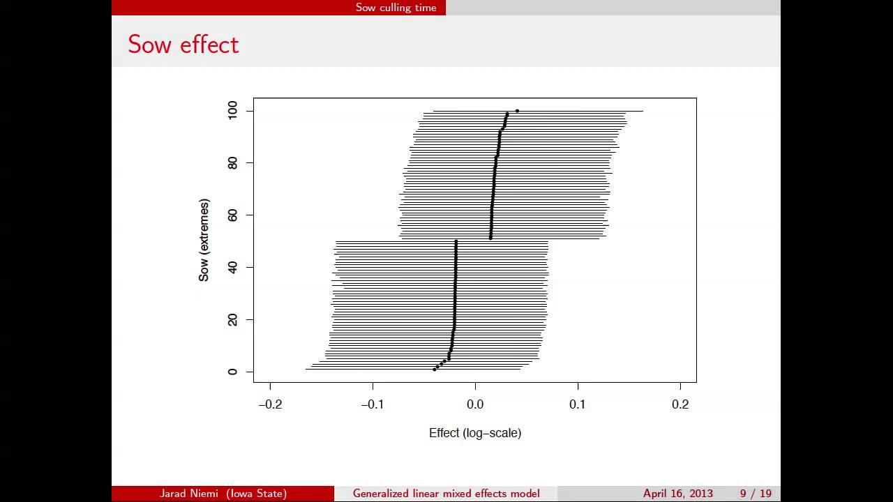 Generalized linear mixed effect model