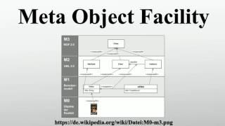 Meta Object Facility