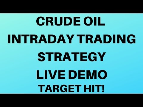 Crude Oil Intraday Trading Strategy Live Demo