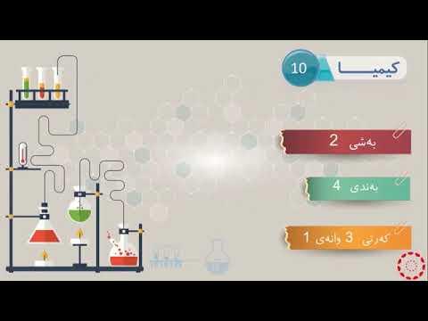 پۆلی 10 زانستی كيميا وانەی(4-3) رێزبوونی ئەلیکترونی