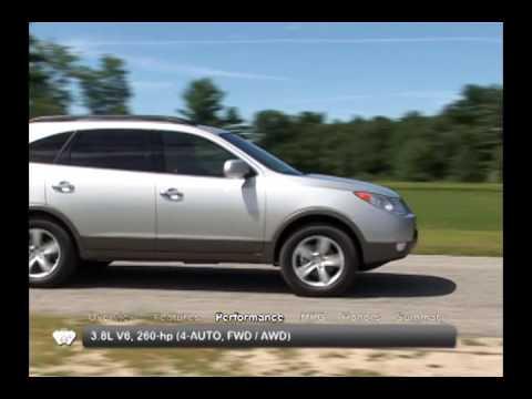2008 Hyundai Veracruz Used Car Report