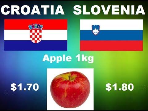 Croatia Vs. Slovenia - Comparison According To Cost Of Living