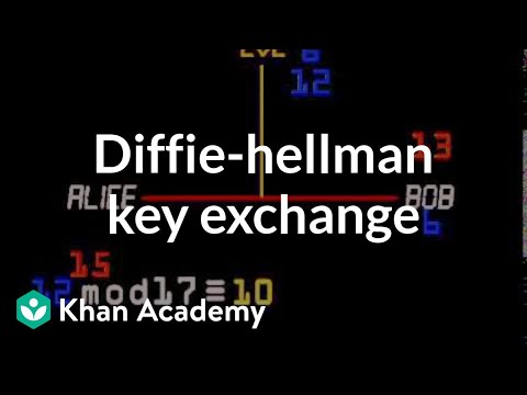 Diffie-hellman key exchange | Journey into cryptography | Computer Science | Khan Academy