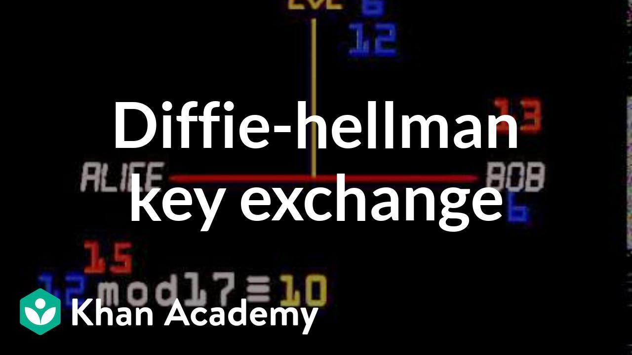 Download Diffie-hellman key exchange   Journey into cryptography   Computer Science   Khan Academy