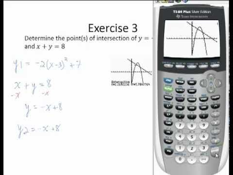 Finding Points of Intersection on the TI83/84 Calculator