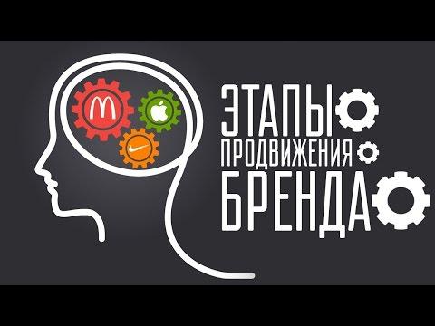 Продвижение бренда от Артема Нестеренко / Система, особенности, этапы продвижения бренда