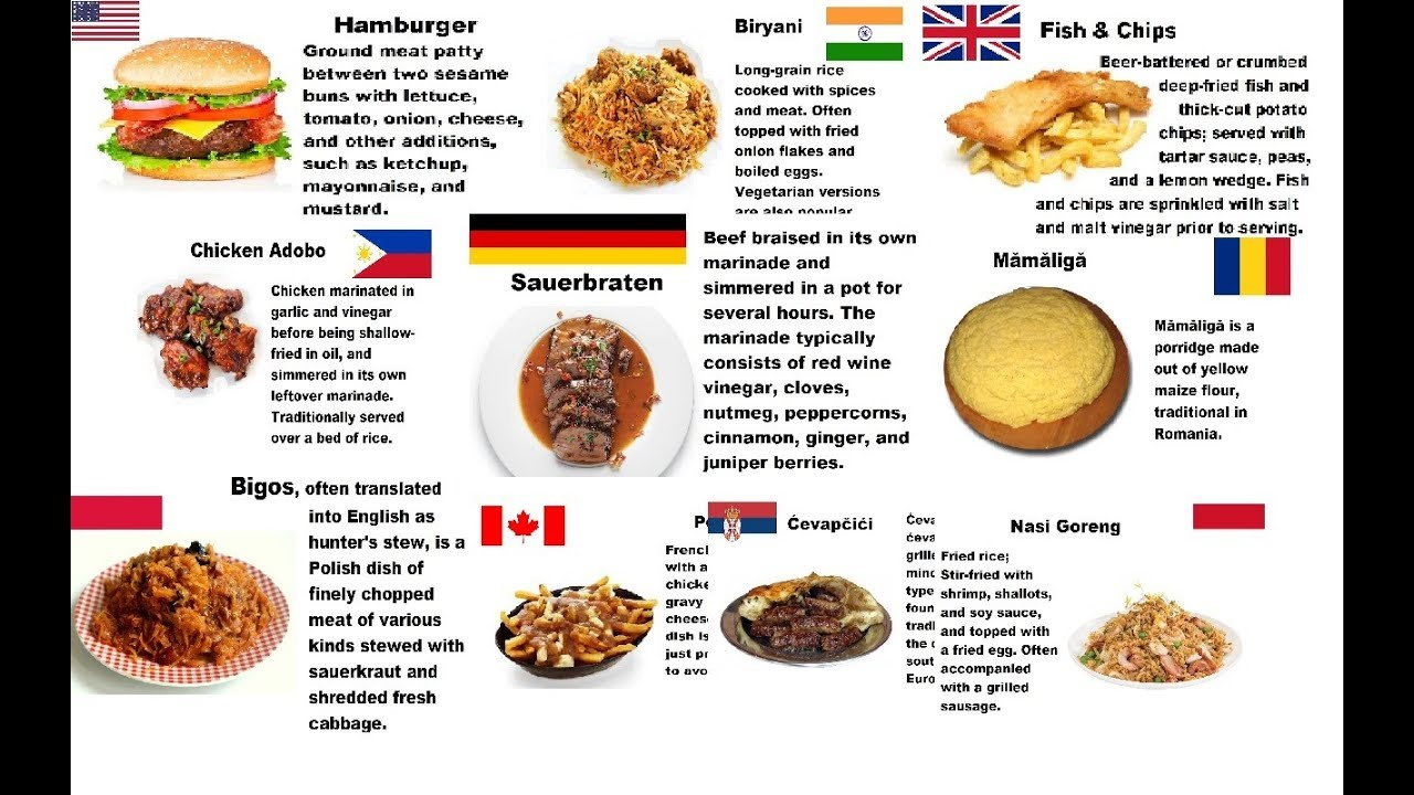 other countries food